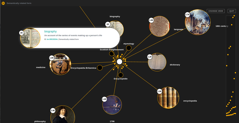 BabelNet's interactive semantic network exploration interface.