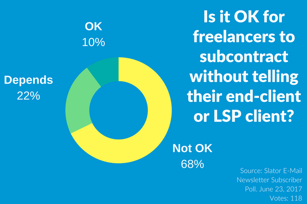 Reader Polls: On Payment Methods and Subcontracting By Freelance Linguists  | Slator