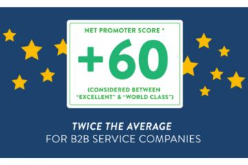 Morningside Translations Achieves NPS Score of +60