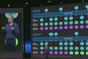 At F8: Facebook Says It Now Has a 'Powerful Tool to Think About Language Problems in a Language Agnostic Way'