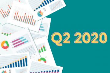 Earnings Wrap: Summa Linguae Booms, Honyaku Plunges, Lingo24 Gloomy for 2020