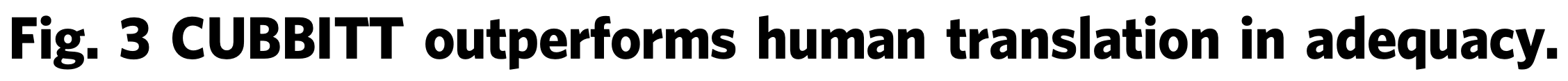 Machine Translation Outperforms Human Translation Claim