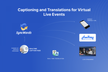 SyncWords Captioning and Translation Integrates with Pheedloop's Live Event Platform